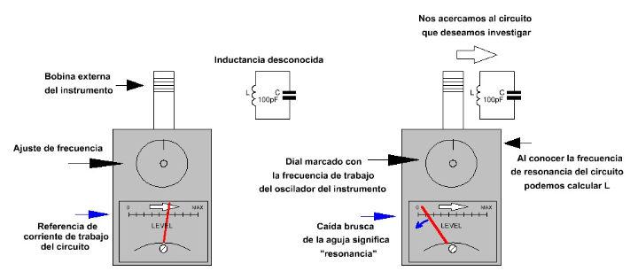 http://www.servisystem.com.ar/NEOTEO/DIP/imagenes/acercamiento.JPG