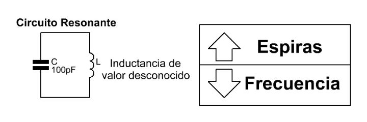 http://www.servisystem.com.ar/NEOTEO/DIP/imagenes/resonante.JPG