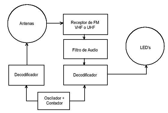LU6DPP\'s Doppler* - Diagrama Esquemático